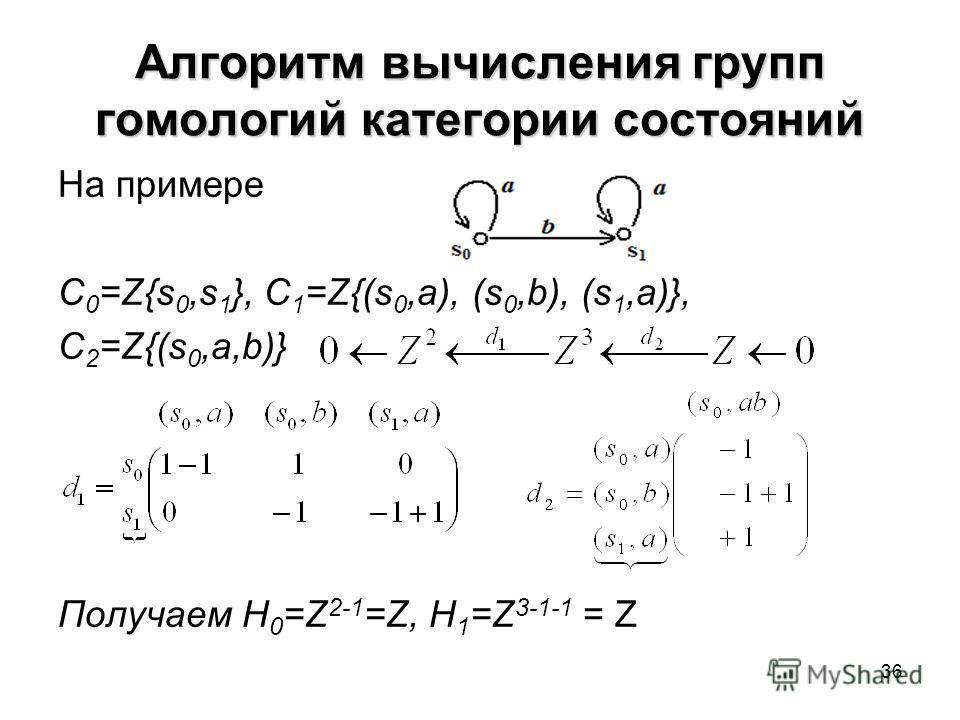 36 Алгоритм вычисления групп гомологий категории состояний На примере C 0 =Z{s 0,s 1 }, C 1 =Z{(s 0,a), (s 0,b), (s 1,a)}, C 2 =Z{(s 0,a,b)} Получаем H 0 =Z 2-1 =Z, H 1 =Z 3-1-1 = Z