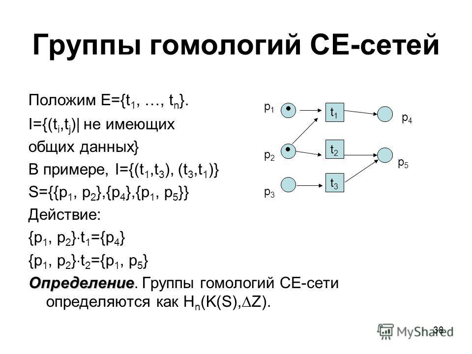 38 Группы гомологий CE-сетей Положим E={t 1, …, t n }. I={(t i,t j )| не имеющих общих данных} В примере, I={(t 1,t 3 ), (t 3,t 1 )} S={{p 1, p 2 },{p 4 },{p 1, p 5 }} Действие: {p 1, p 2 } t 1 ={p 4 } {p 1, p 2 } t 2 ={p 1, p 5 } Определение Определ