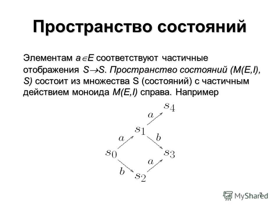 7 Пространство состояний Элементам a E соответствуют частичные отображения S S. Пространство состояний (M(E,I), S) состоит из множества S (состояний) с частичным действием моноида M(E,I) справа. Например