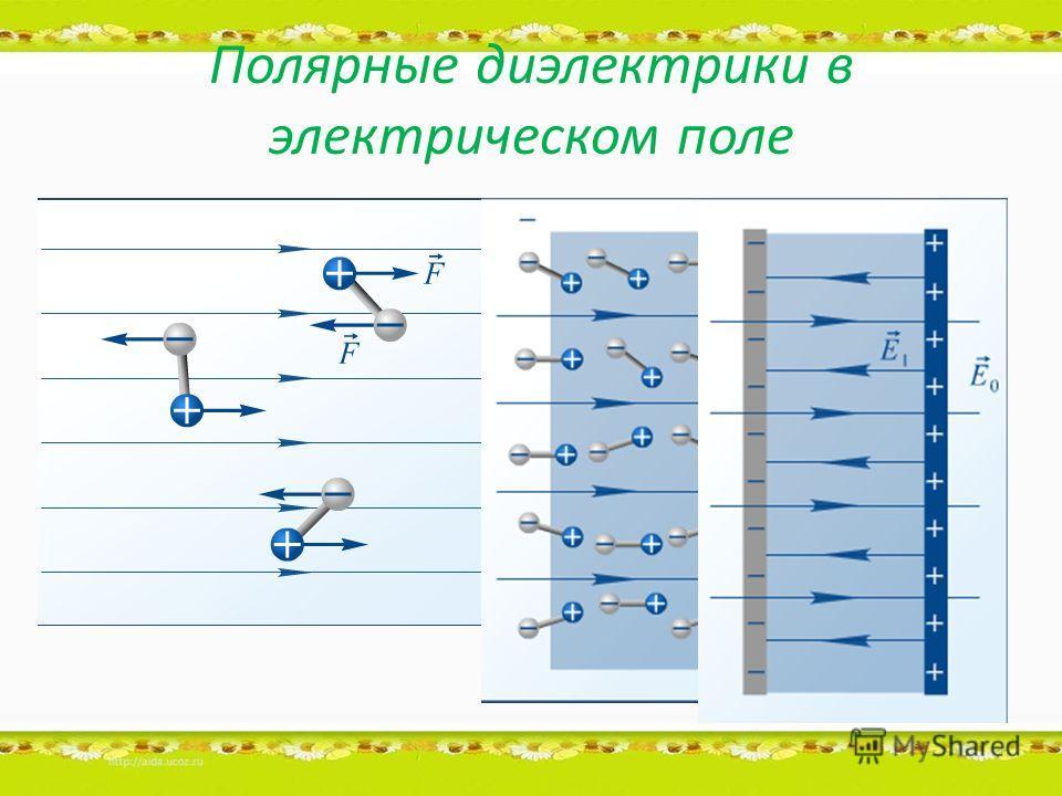 Полярные диэлектрики в электрическом поле