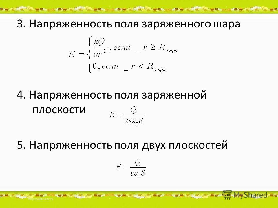 3. Напряженность поля заряженного шара 4. Напряженность поля заряженной плоскости 5. Напряженность поля двух плоскостей