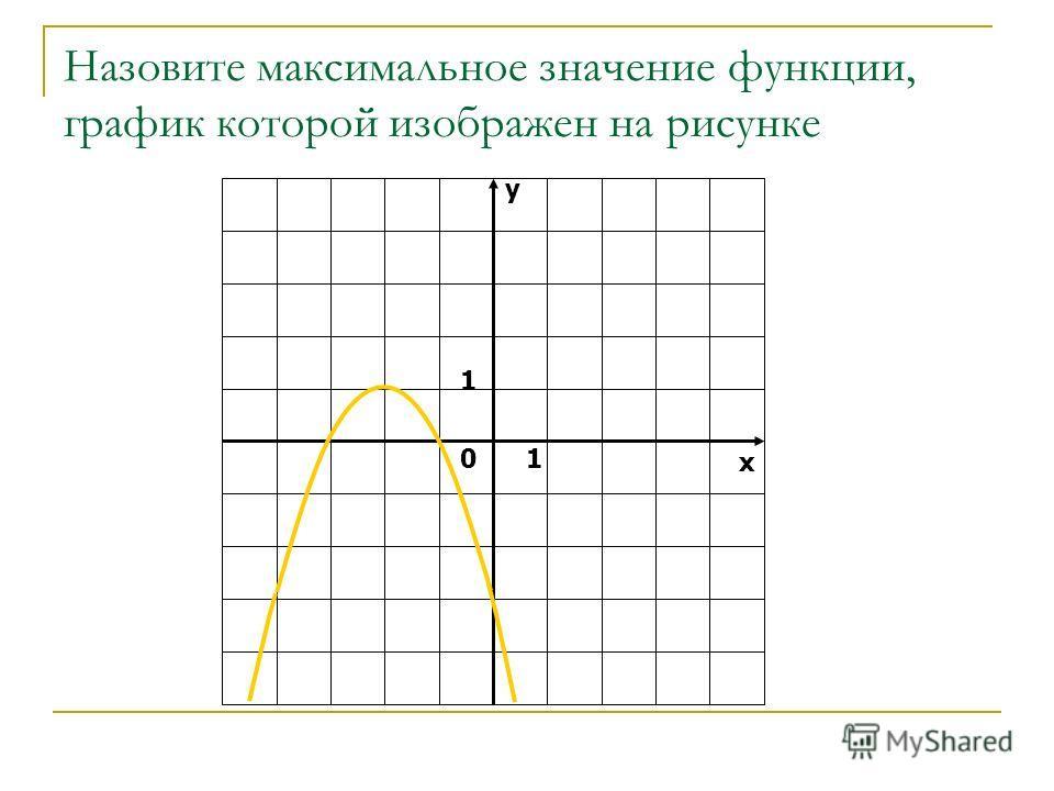 Назовите максимальное значение функции, график которой изображен на рисунке у х 0 1 1