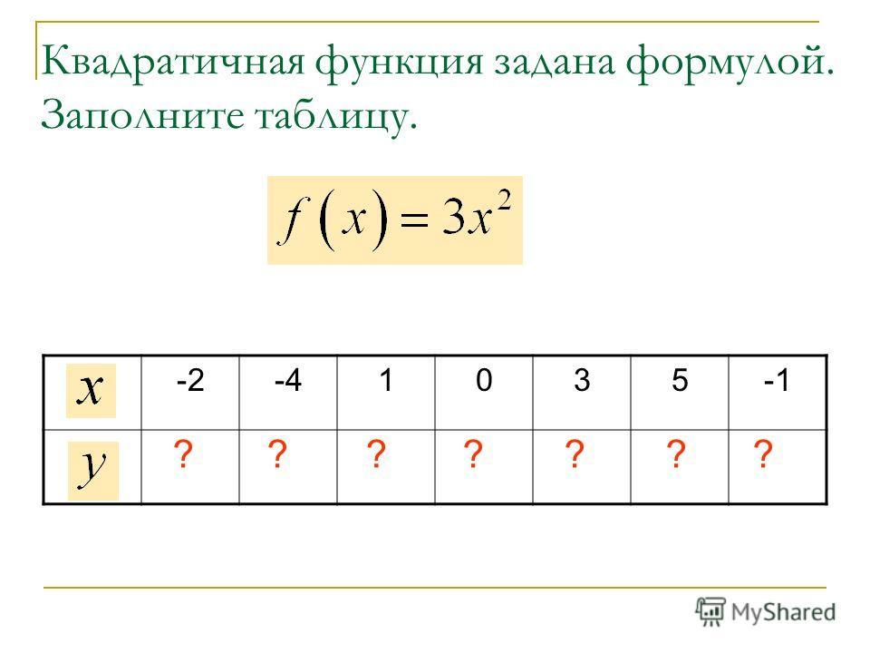 Квадратичная функция задана формулой. Заполните таблицу. -2-41035 12483027753 ???????