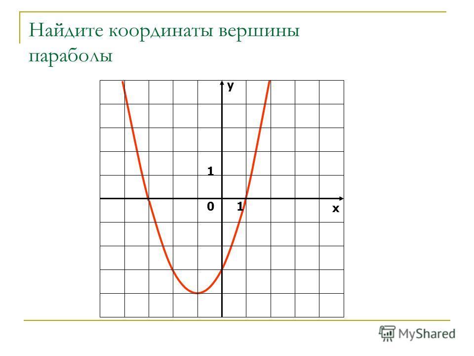 Найдите координаты вершины параболы у х 0 1 1