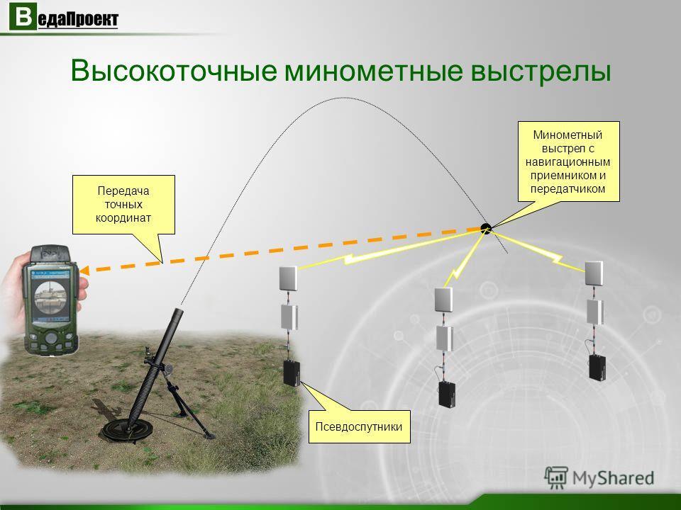 Высокоточные минометные выстрелы Минометный выстрел с навигационным приемником и передатчиком Псевдоспутники Передача точных координат