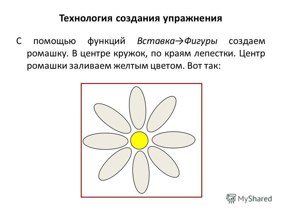 Технология создания упражнения С помощью функций ВставкаФигуры создаем ромашку. В центре кружок, по краям лепестки. Центр ромашки заливаем желтым цветом. Вот так: