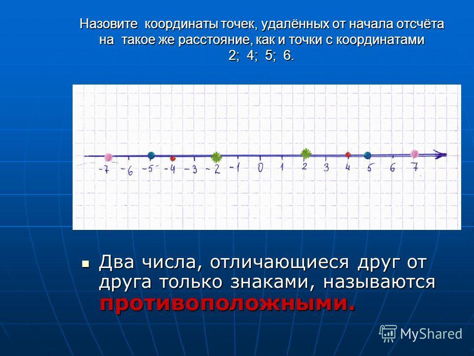 Назовите координаты точек, удалённых от начала отсчёта на такое же расстояние, как и точки с координатами 2; 4; 5; 6. Два числа, отличающиеся друг от друга только знаками, называются противоположными.