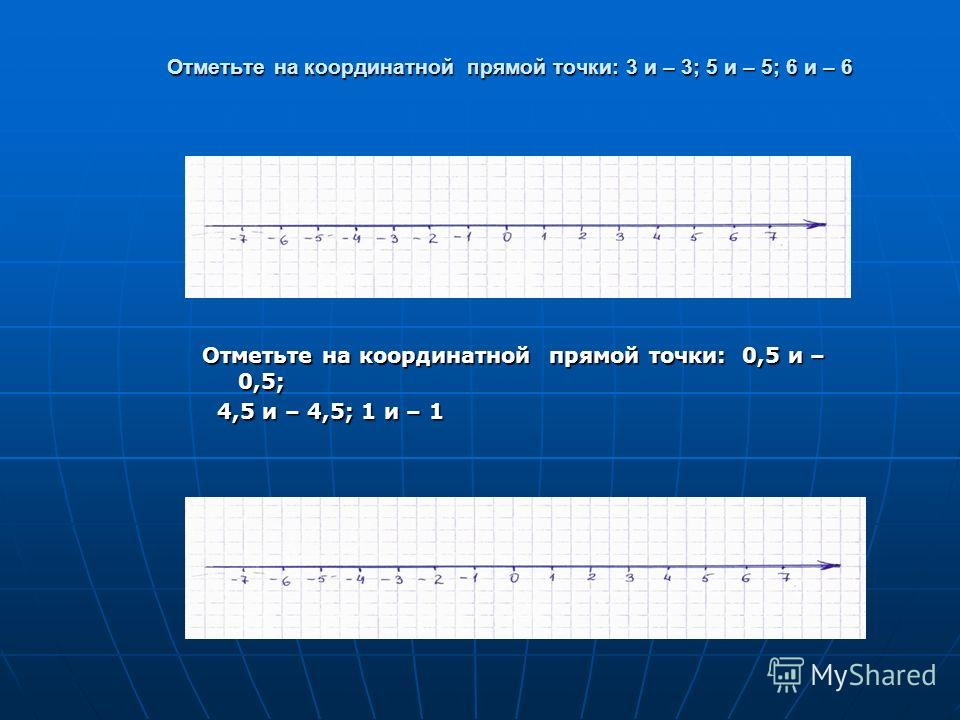 Отметьте на координатной прямой точки: 3 и – 3; 5 и – 5; 6 и – 6 Отметьте на координатной прямой точки: 3 и – 3; 5 и – 5; 6 и – 6 Отметьте на координатной прямой точки: 0,5 и – 0,5; 4,5 и – 4,5; 1 и – 1 4,5 и – 4,5; 1 и – 1