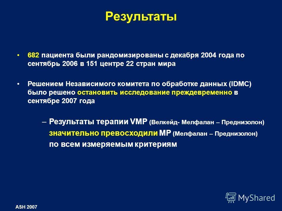 Результаты 682 пациента были рандомизированы с декабря 2004 года по сентябрь 2006 в 151 центре 22 стран мира Решением Независимого комитета по обработке данных (IDMC) было решено остановить исследование преждевременно в сентябре 2007 года –Результаты