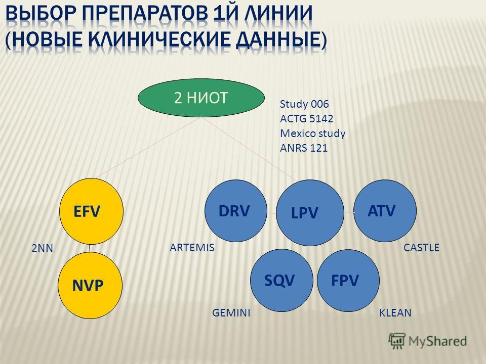 EFV LPV DRV FPV SQV ATV NVP 2 НИОТ Study 006 ACTG 5142 Mexico study ANRS 121 2NN ARTEMIS KLEAN CASTLE GEMINI