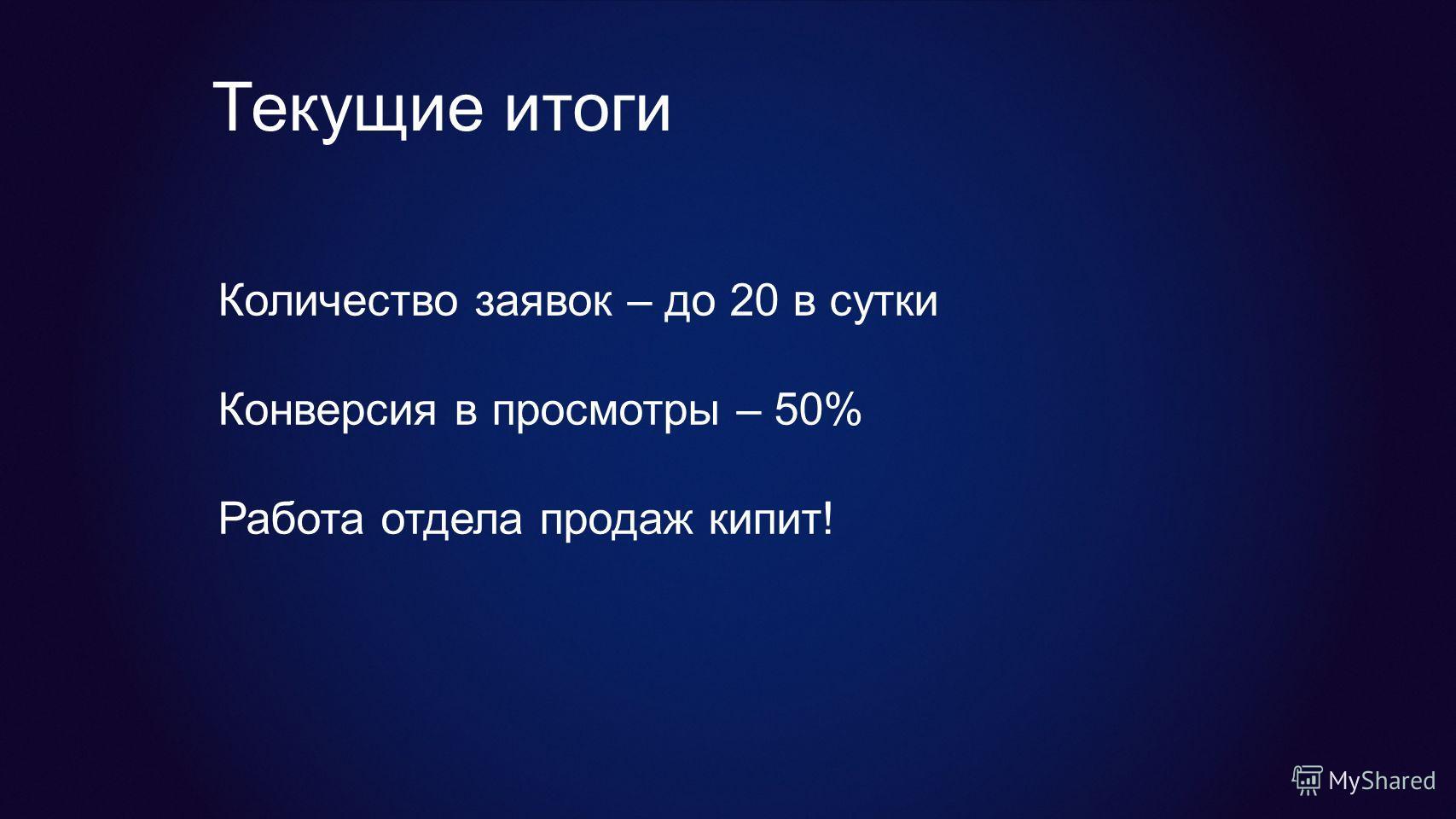 Текущие итоги Количество заявок – до 20 в сутки Конверсия в просмотры – 50% Работа отдела продаж кипит!
