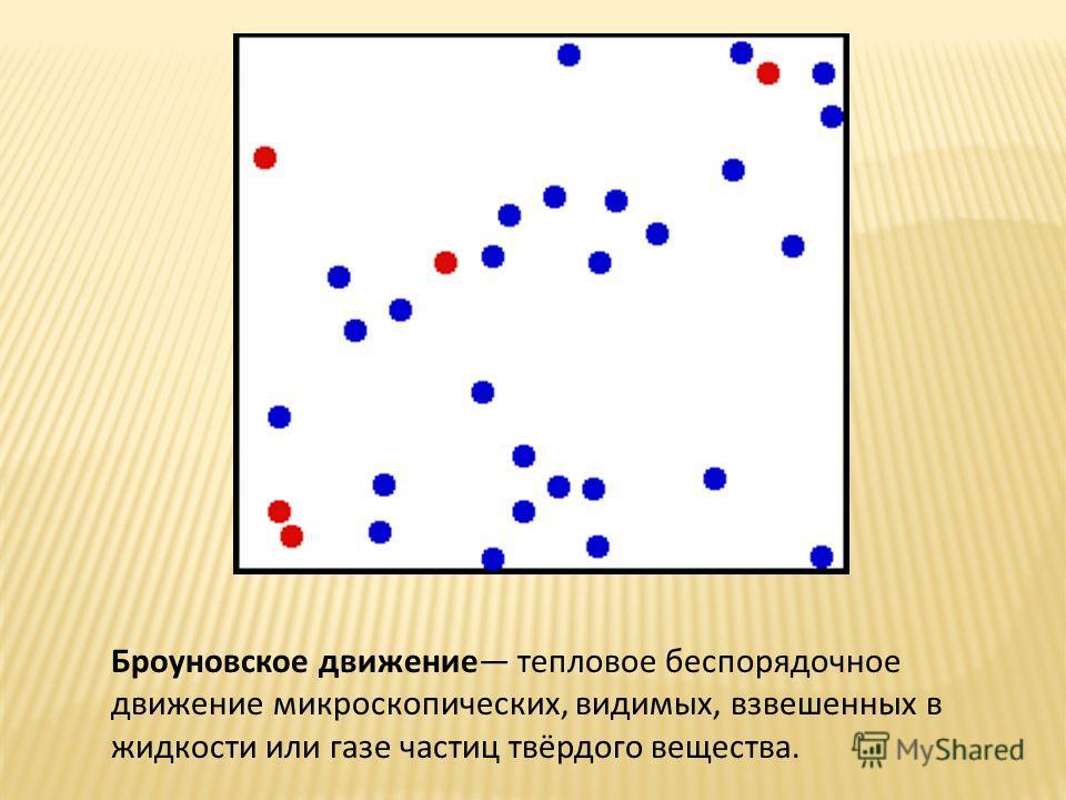 Броуновское движение тепловое беспорядочное движение микроскопических, видимых, взвешенных в жидкости или газе частиц твёрдого вещества.