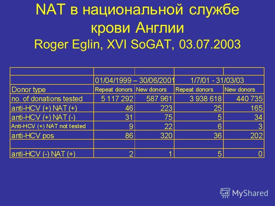 NAT в национальной службе крови Англии Roger Eglin, XVI SoGAT, 03.07.2003