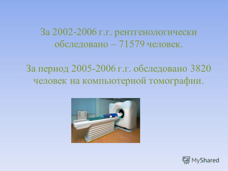 За 2002-2006 г.г. рентгенологически обследовано – 71579 человек. За период 2005-2006 г.г. обследовано 3820 человек на компьютерной томографии.