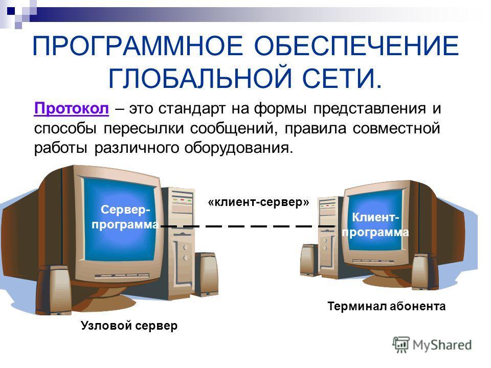 ПРОГРАММНОЕ ОБЕСПЕЧЕНИЕ ГЛОБАЛЬНОЙ СЕТИ. Протокол – это стандарт на формы представления и способы пересылки сообщений, правила совместной работы различного оборудования. Сервер- программа Клиент- программа Узловой сервер Терминал абонента «клиент-сер