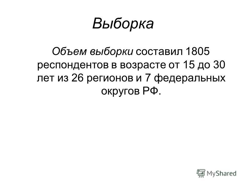 Выборка Объем выборки составил 1805 респондентов в возрасте от 15 до 30 лет из 26 регионов и 7 федеральных округов РФ.
