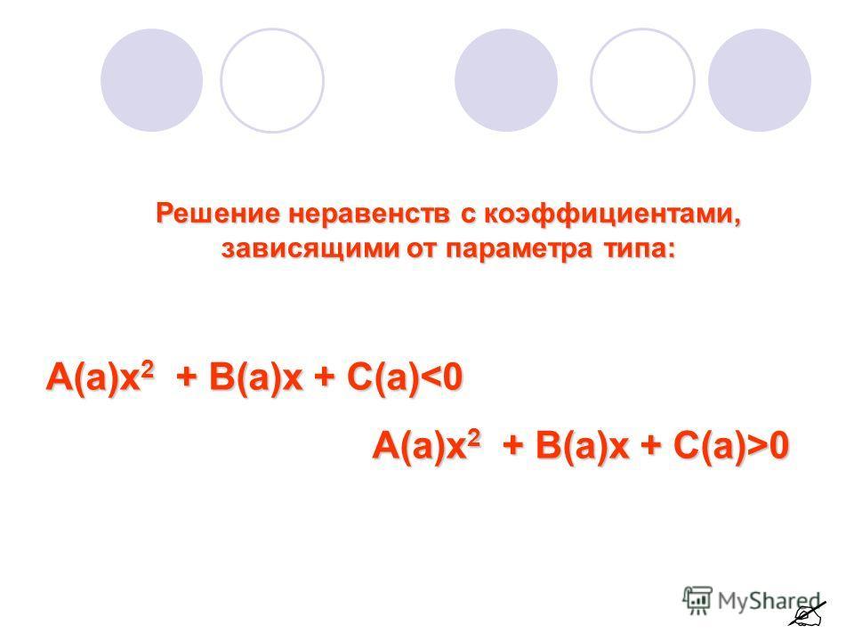 Решение неравенств с коэффициентами, зависящими от параметра типа: A(a)x 2 + B(a)х + C(a)0 A(a)x 2 + B(a)х + C(a)>0