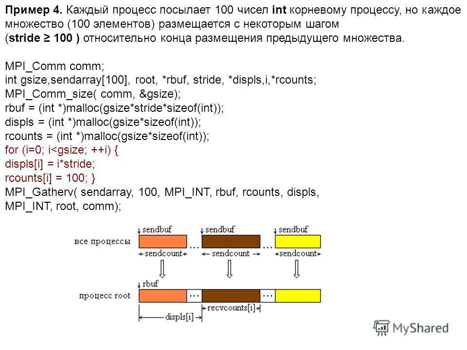Пример 4. Каждый процесс посылает 100 чисел int корневому процессу, но каждое множество (100 элементов) размещается с некоторым шагом (stride 100 ) относительно конца размещения предыдущего множества. MPI_Comm comm; int gsize,sendarray[100], root, *r