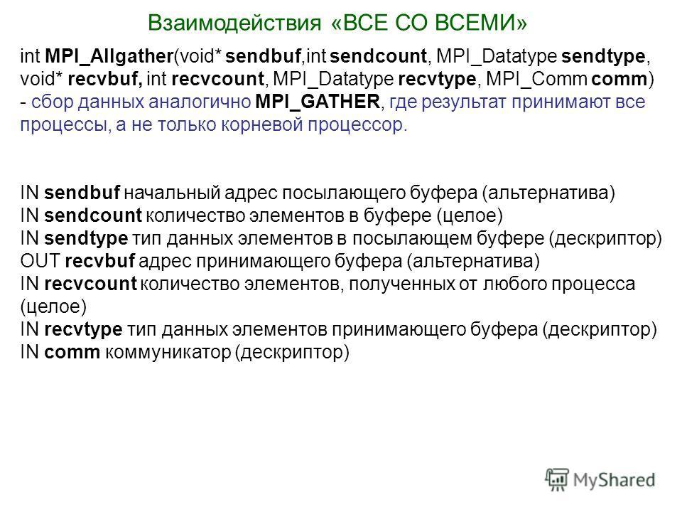 Взаимодействия «ВСЕ СО ВСЕМИ» int MPI_Allgather(void* sendbuf,int sendcount, MPI_Datatype sendtype, void* recvbuf, int recvcount, MPI_Datatype recvtype, MPI_Comm comm) - сбор данных аналогично MPI_GATHER, где результат принимают все процессы, а не то