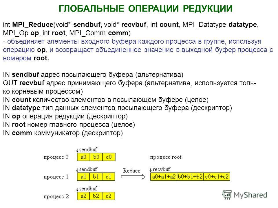 ГЛОБАЛЬНЫЕ ОПЕРАЦИИ РЕДУКЦИИ int MPI_Reduce(void* sendbuf, void* recvbuf, int count, MPI_Datatype datatype, MPI_Op op, int root, MPI_Comm comm) - объединяет элементы входного буфера каждого процесса в группе, используя операцию op, и возвращает объед