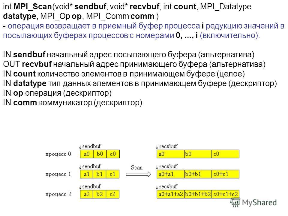 int MPI_Scan(void* sendbuf, void* recvbuf, int count, MPI_Datatype datatype, MPI_Op op, MPI_Comm comm ) - операция возвращает в приемный буфер процесса i редукцию значений в посылающих буферах процессов с номерами 0,..., i (включительно). IN sendbuf