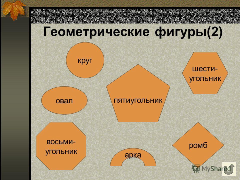 Геометрические фигуры (1) квадрат ромб треугольник трапеция прямоугольник