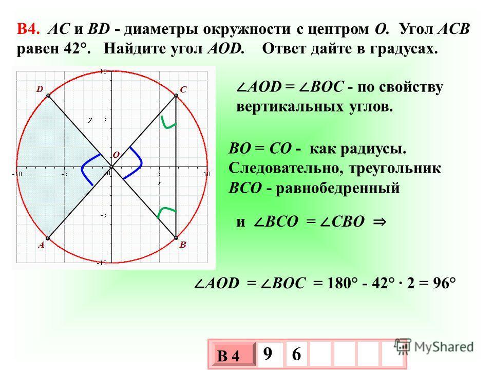 B4. AC и BD - диаметры окружности с центром O. Угол ACB равен 42°. Найдите угол АОD. Ответ дайте в градусах. 3 х 1 0 х В 4 9 6 AOD = BOC - по свойству вертикальных углов. BO = CO - как радиусы. Следовательно, треугольник BCO - равнобедренный и BCO =