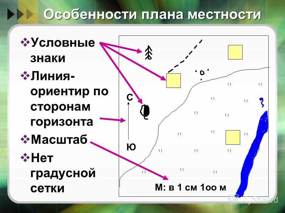 Особенности плана местности Условные знаки Линия- ориентир по сторонам горизонта Масштаб Нет градусной сетки С Ю М: в 1 см 1оо м