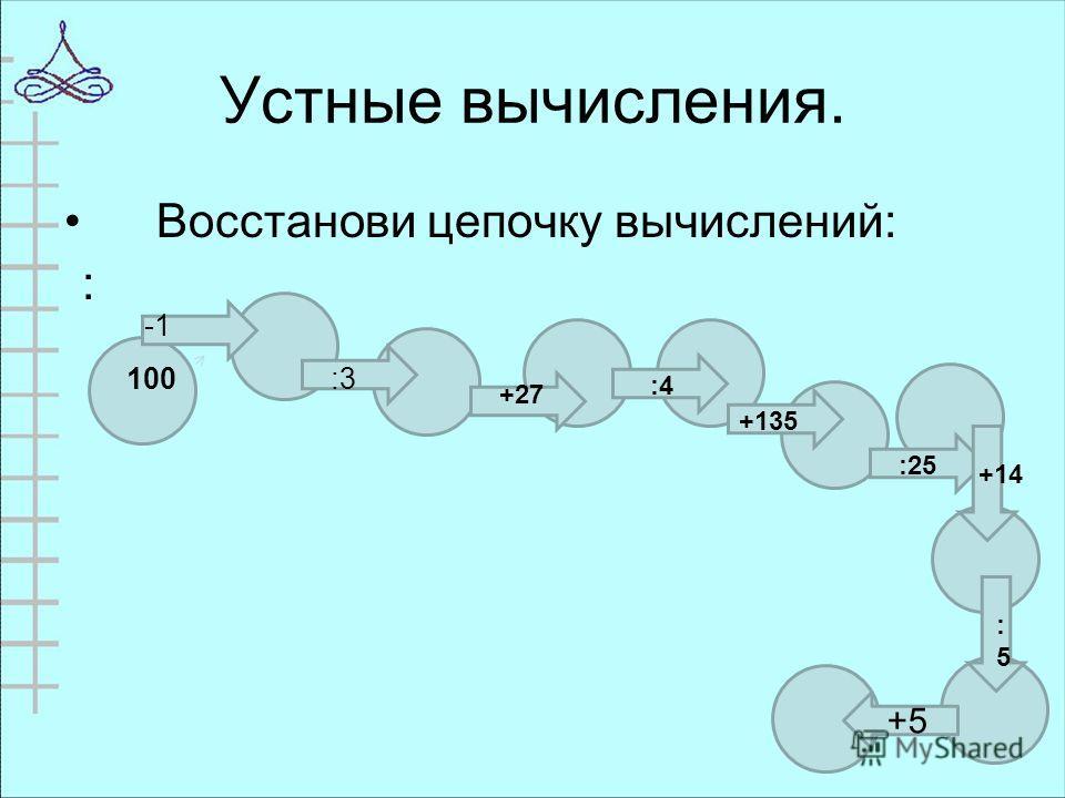 Устные вычисления. Восстанови цепочку вычислений: : +5 100 :3 +27 :4 +135 :25 +14 :5:5