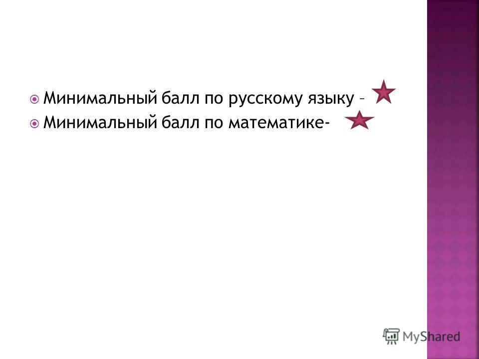 Минимальный балл по русскому языку – Минимальный балл по математике-