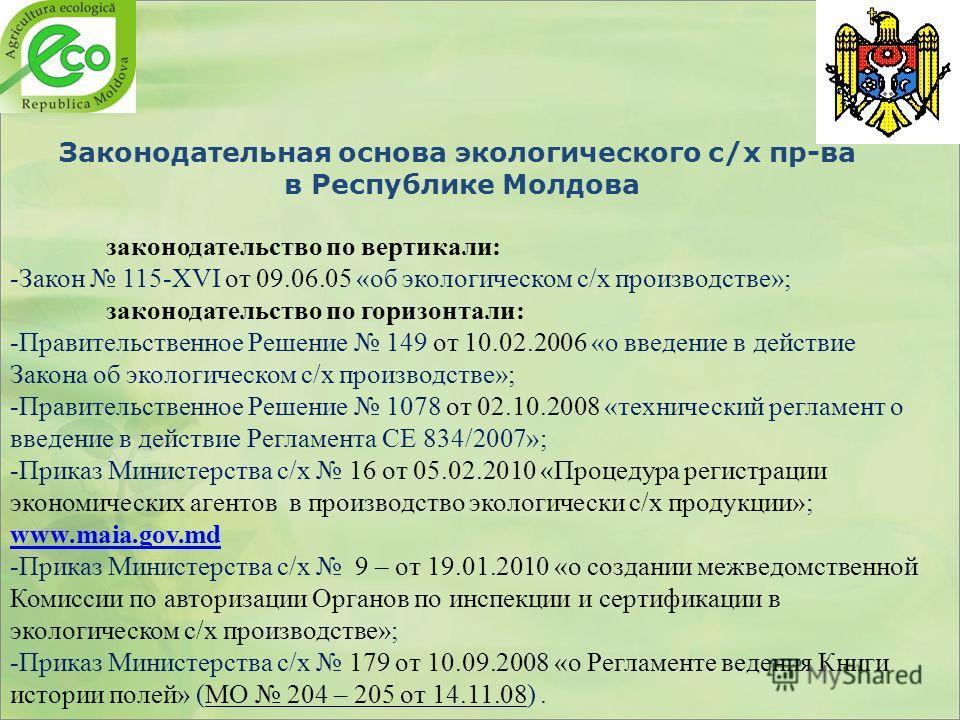 Законодательная основа экологического с/х пр-ва в Республике Молдова законодательство по вертикали: -Закон 115-XVI от 09.06.05 «об экологическом с/х производстве»; законодательство по горизонтали: -Правительственное Решение 149 от 10.02.2006 «о введе