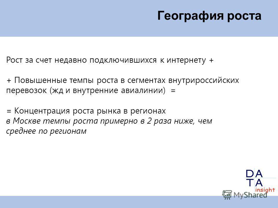 География роста Рост за счет недавно подключившихся к интернету + + Повышенные темпы роста в сегментах внутрироссийских перевозок (жд и внутренние авиалинии) = = Концентрация роста рынка в регионах в Москве темпы роста примерно в 2 раза ниже, чем сре