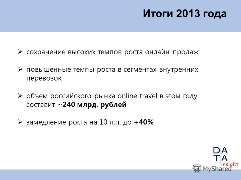 Итоги 2013 года сохранение высоких темпов роста онлайн-продаж повышенные темпы роста в сегментах внутренних перевозок объем российского рынка online travel в этом году составит ~240 млрд. рублей замедление роста на 10 п.п. до +40%
