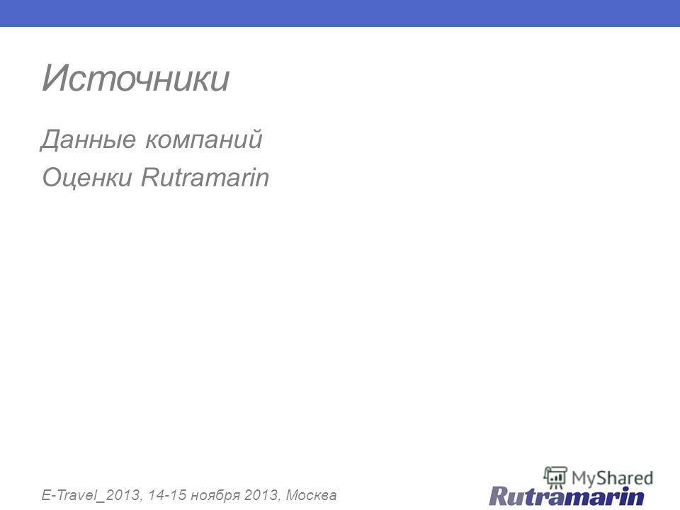 Источники E-Travel_2013, 14-15 ноября 2013, Москва Данные компаний Оценки Rutramarin