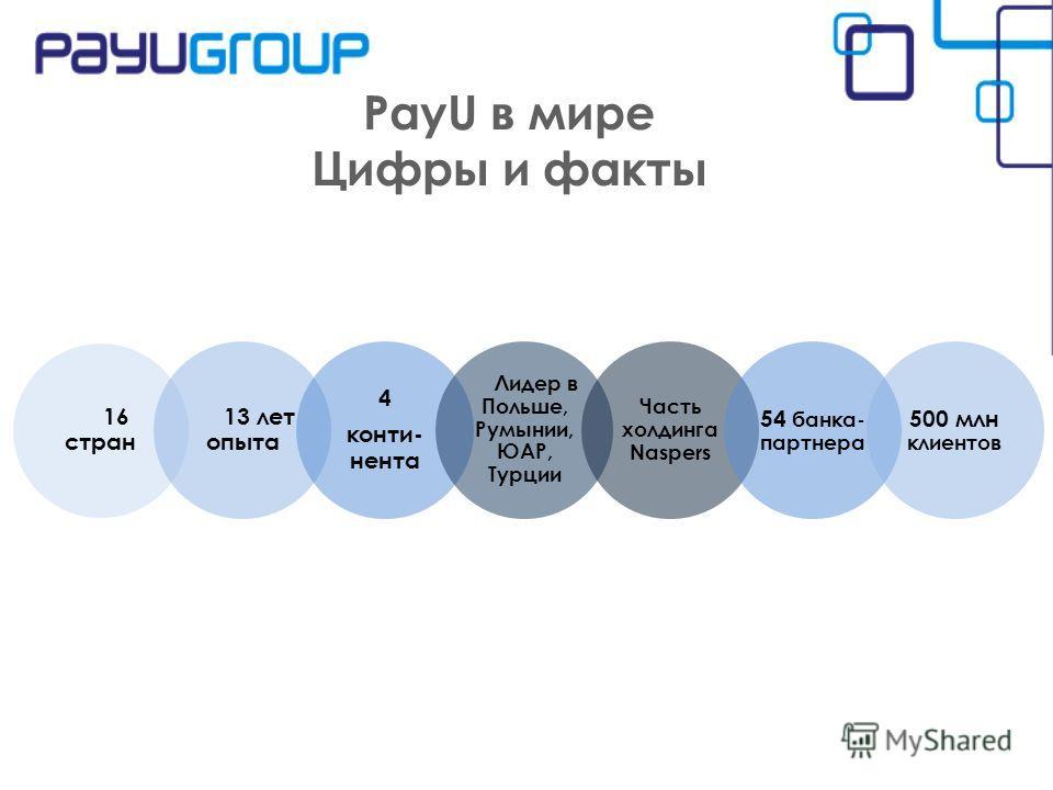 PayU в мире Цифры и факты 3 16 стран 13 лет опыта 4 конти- нента Лидер в Польше, Румынии, ЮАР, Турции Часть холдинга Naspers 54 банка- партнера 500 млн клиентов