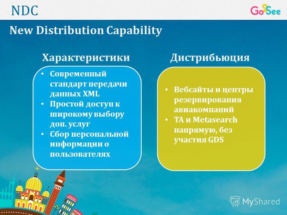 NDC New Distribution Capability Дистрибьюция Современный стандарт передачи данных XML Простой доступ к широкому выбору доп. услуг Сбор персональной информации о пользователях Вебсайты и центры резервирования авиакомпаний TA и Metasearch напрямую, без