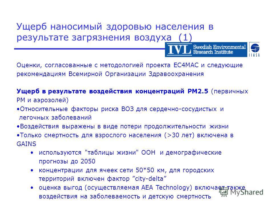 Ущерб наносимый здоровью населения в результате загрязнения воздуха (1) Оценки, согласованные с методологией проекта EC4MAC и следующие рекомендациям Всемирной Организации Здравоохранения Ущерб в результате воздействия концентраций PM2.5 (первичных P