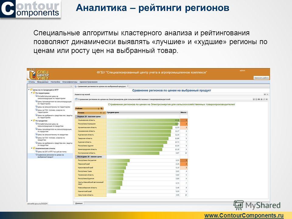 Аналитика – рейтинги регионов www.ContourComponents.ru Специальные алгоритмы кластерного анализа и рейтингования позволяют динамически выявлять «лучшие» и «худшие» регионы по ценам или росту цен на выбранный товар.