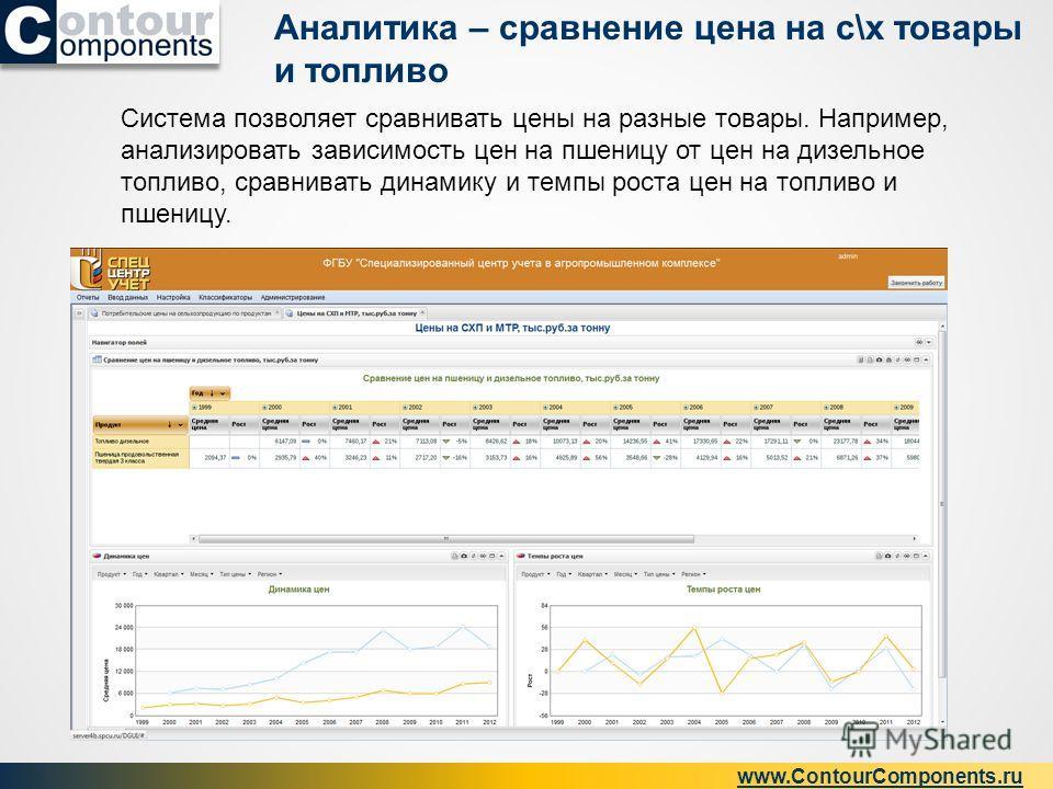 Аналитика – сравнение цена на с\х товары и топливо www.ContourComponents.ru Система позволяет сравнивать цены на разные товары. Например, анализировать зависимость цен на пшеницу от цен на дизельное топливо, сравнивать динамику и темпы роста цен на т