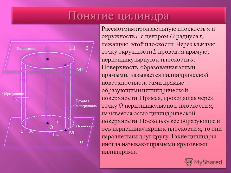 Понятие цилиндра Рассмотрим произвольную плоскость α и окружность L с центром О радиуса r, лежащую этой плоскости. Через каждую точку окружности L проведем прямую, перпендикулярную к плоскости α. Поверхность, образованная этими прямыми, называется ци