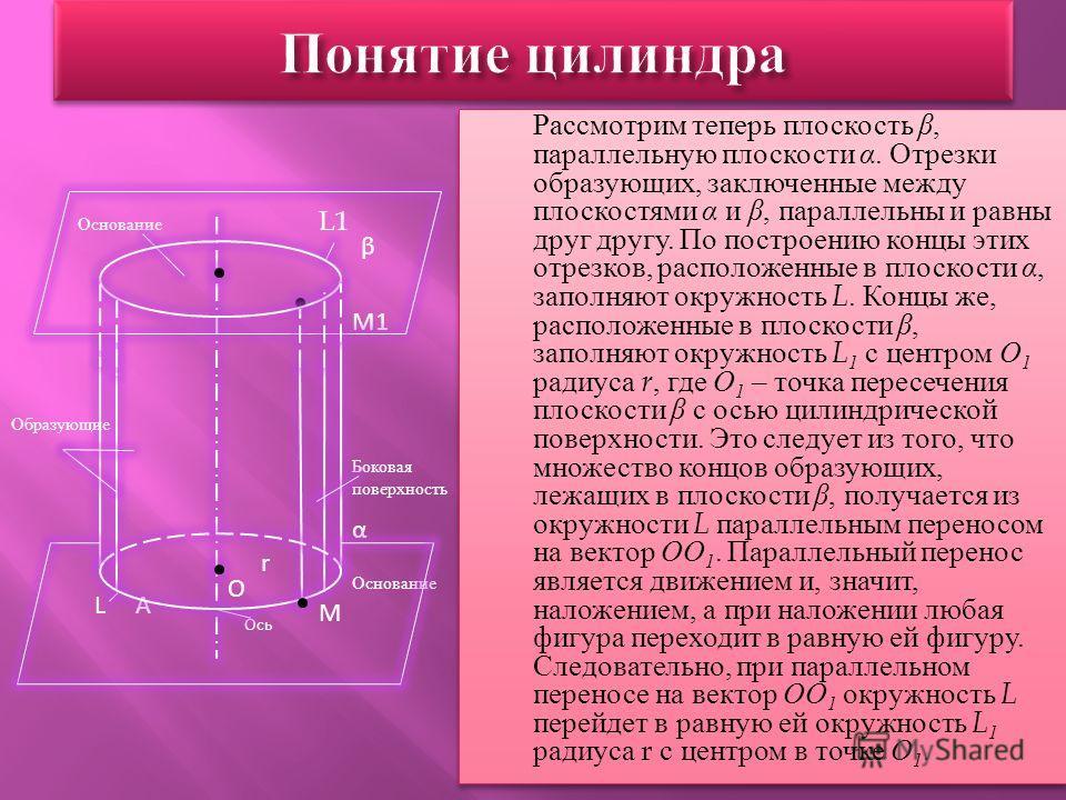 Рассмотрим теперь плоскость β, параллельную плоскости α. Отрезки образующих, заключенные между плоскостями α и β, параллельны и равны друг другу. По построению концы этих отрезков, расположенные в плоскости α, заполняют окружность L. Концы же, распол