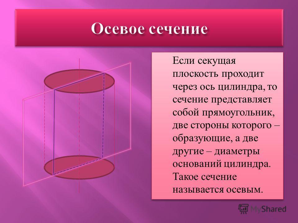 Если секущая плоскость проходит через ось цилиндра, то сечение представляет собой прямоугольник, две стороны которого – образующие, а две другие – диаметры оснований цилиндра. Такое сечение называется осевым.