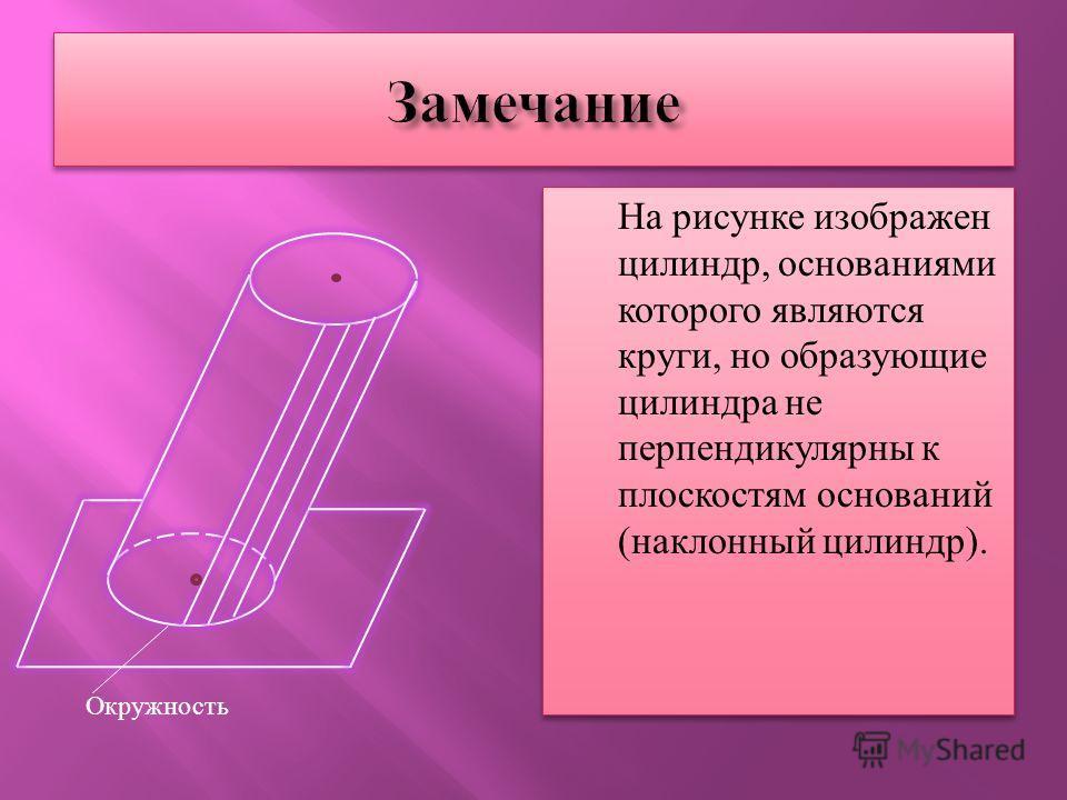 На рисунке изображен цилиндр, основаниями которого являются круги, но образующие цилиндра не перпендикулярны к плоскостям оснований (наклонный цилиндр). Окружность