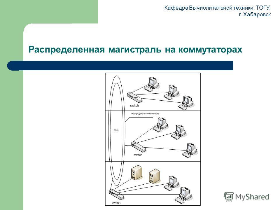Кафедра Вычислительной техники, ТОГУ, г. Хабаровск Распределенная магистраль на коммутаторах