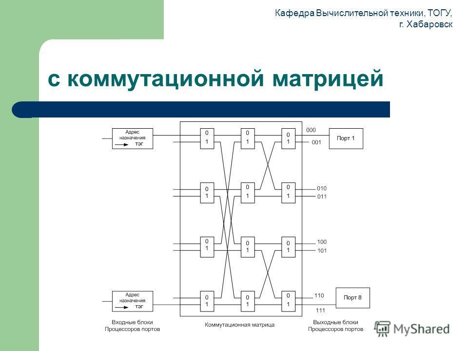 Кафедра Вычислительной техники, ТОГУ, г. Хабаровск с коммутационной матрицей