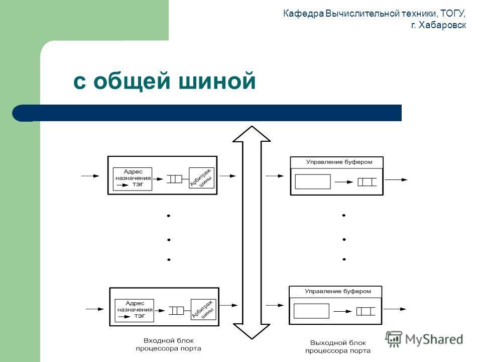 Кафедра Вычислительной техники, ТОГУ, г. Хабаровск с общей шиной