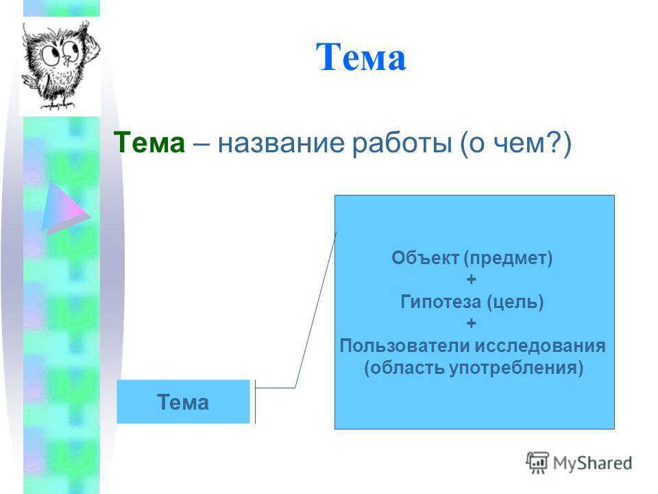 Тема Тема – название работы (о чем?) Объект (предмет) + Гипотеза (цель) + Пользователи исследования (область употребления) Тема