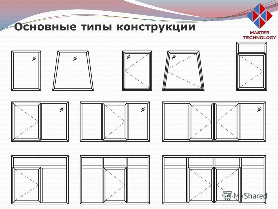 Основные типы конструкции