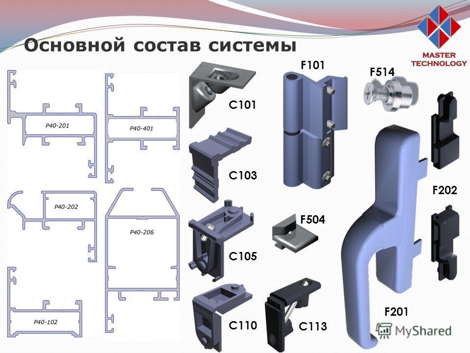 Основной состав системы С101 С105 С103 С110 С113 F101 F201 F514 F504 F202