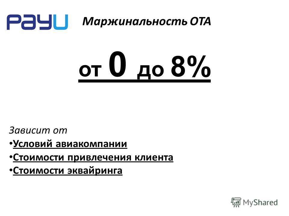 Маржинальность ОТА Зависит от Условий авиакомпании Стоимости привлечения клиента Стоимости эквайринга от 0 до 8%